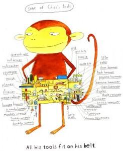 Monkey tool-belt